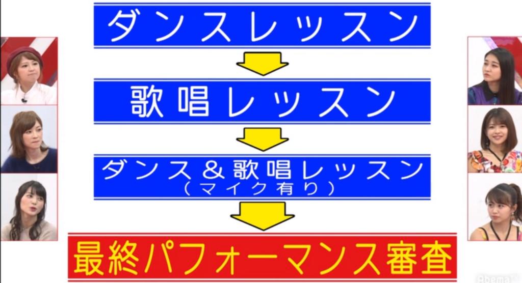 f:id:hukurou03:20171122151630p:plain