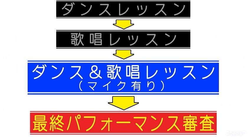 f:id:hukurou03:20171204134405p:plain