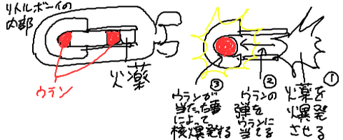 f:id:hukurou318:20150410194014p:plain