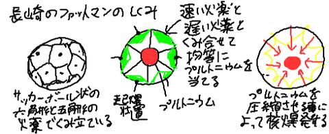 f:id:hukurou318:20150410194038p:plain