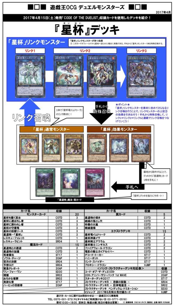 【遊戯王】公式サイトが【星杯】デッキレシピを公開!!