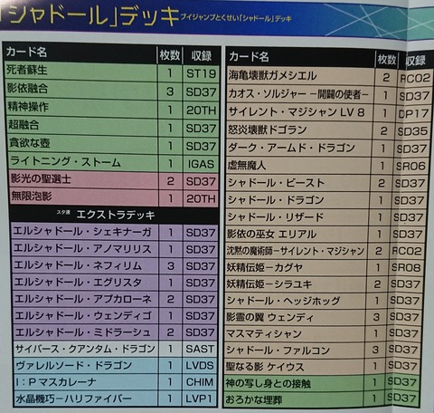 【遊戯王 最新情報】リバース・オブ・シャドールの再録枠が多数判明!シラユキや超融合再録決定!?