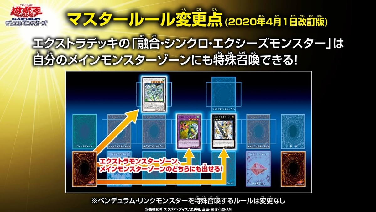【遊戯王 最新情報】2019年12月21日に判明したマスタールール変更などの情報まとめ!【新規カード情報も】