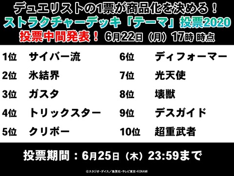 f:id:hukusyunyu:20200622232253p:plain