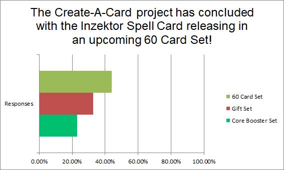 【#遊戯王】海外強化のインゼクター新規が次回の60パックカードリストに収録決定!