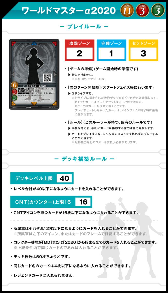 【ゲートルーラー 無料体験デッキ】カード解説