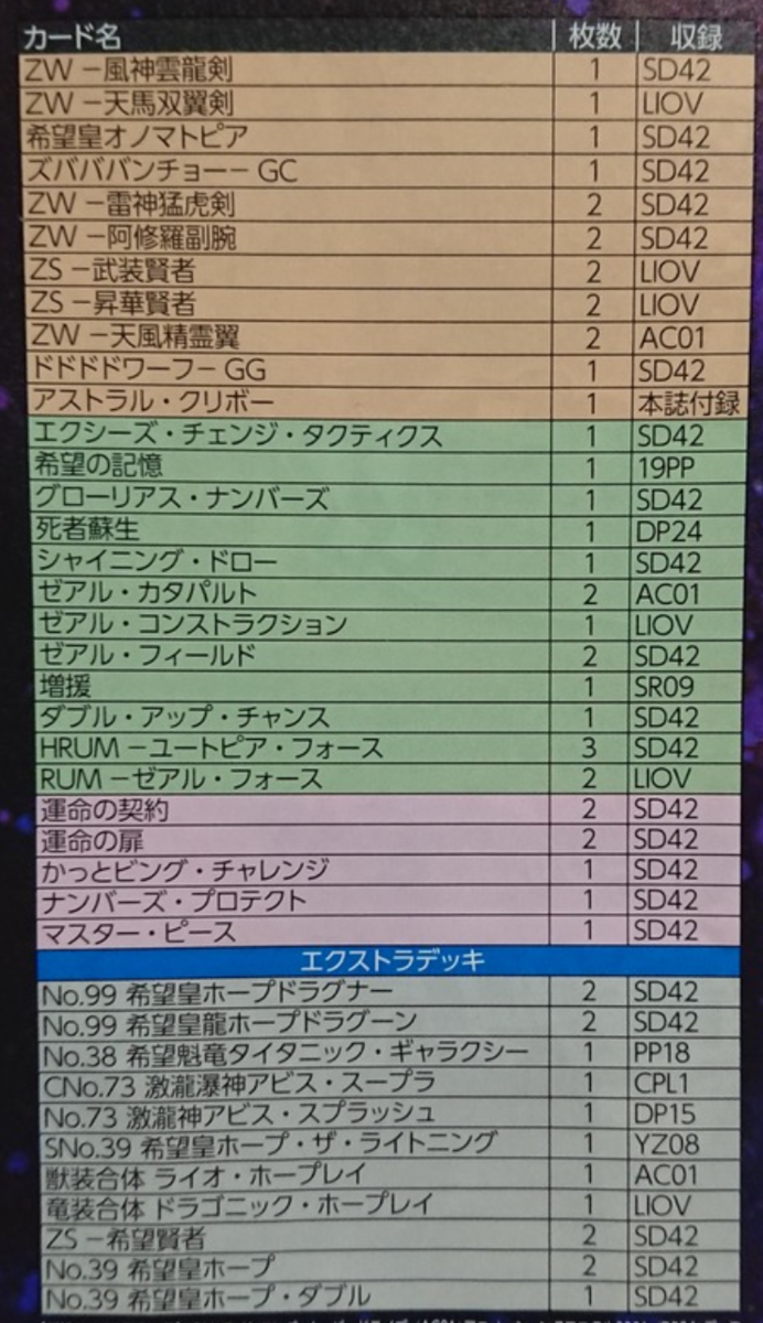 「ストラクチャーデッキ オーバーレイ・ユニバース」3箱デッキレシピ
