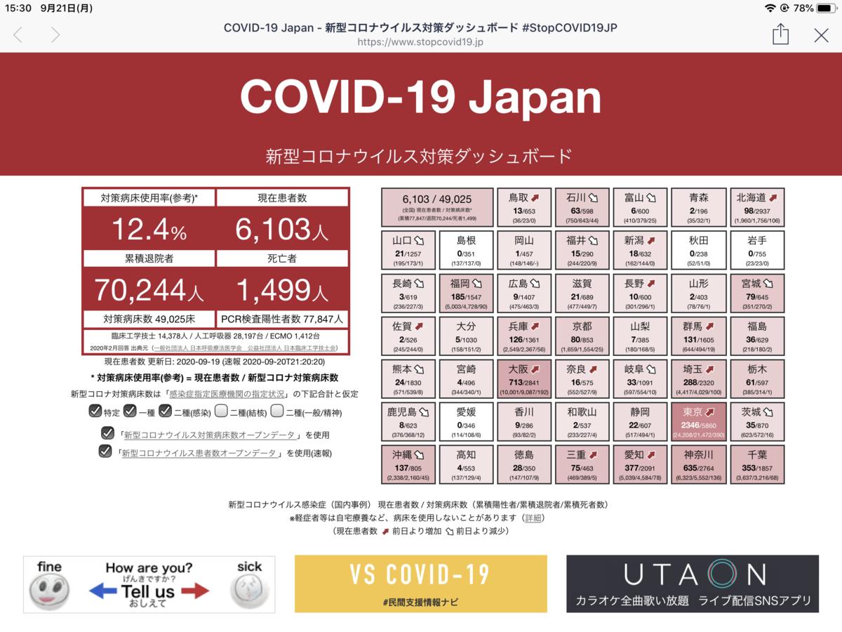 新型コロナウイルス対策ダッシュボード20200921