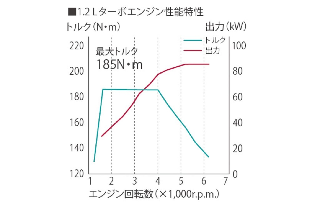 f:id:humidasu_1:20190812215806j:plain