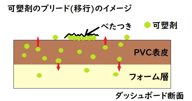 f:id:humidasu_1:20191018222424p:plain
