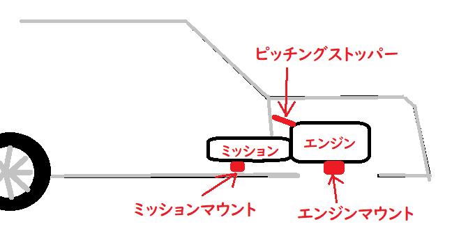 f:id:humidasu_1:20191201211918p:plain