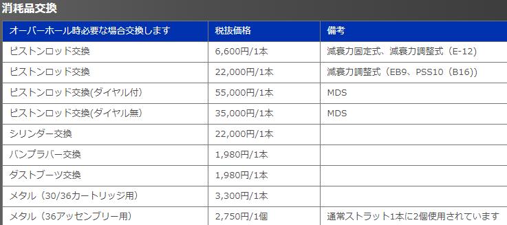 f:id:humidasu_1:20200109223357p:plain