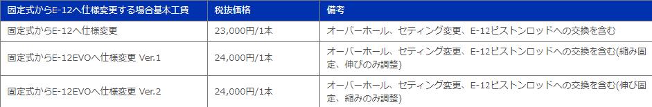 f:id:humidasu_1:20200109230131p:plain