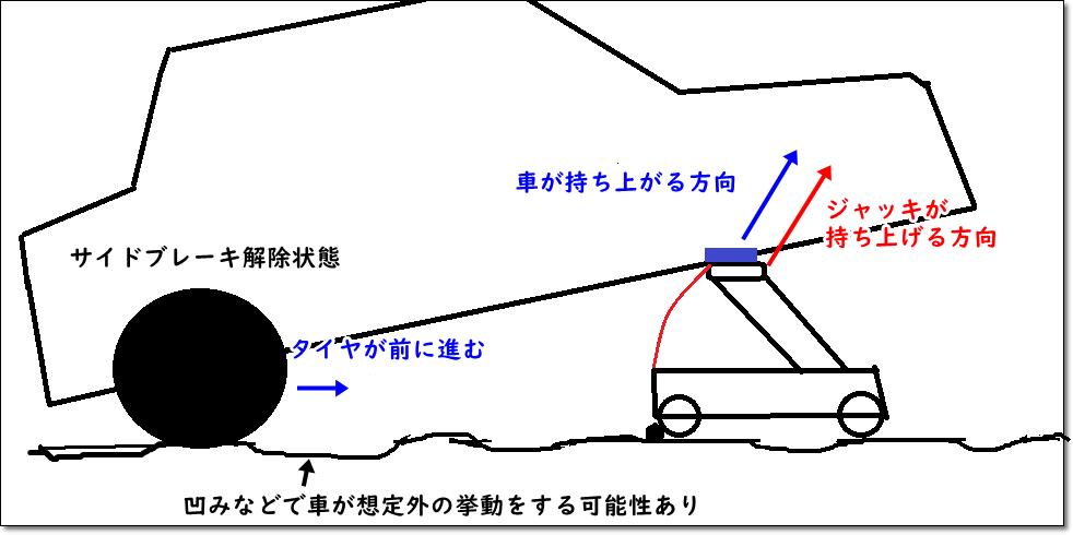 f:id:humidasu_1:20200727070319p:plain