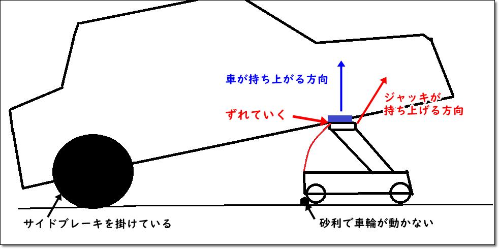 f:id:humidasu_1:20200730191940p:plain