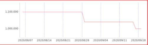 f:id:humidasu_1:20200920010921p:plain