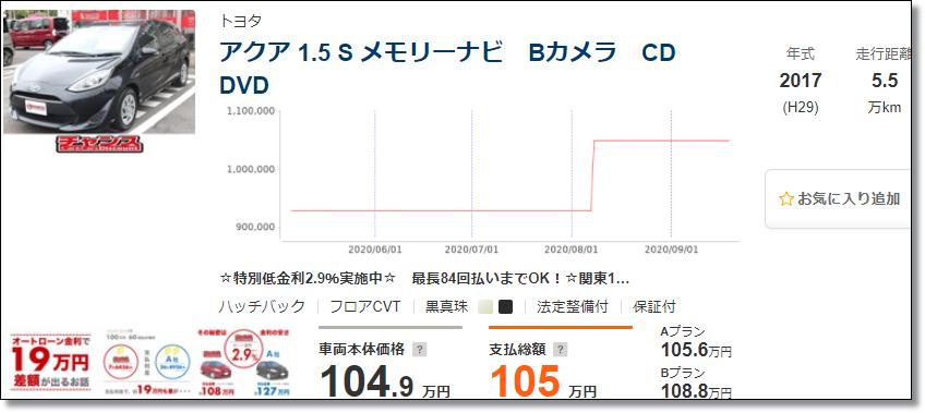 f:id:humidasu_1:20200920020012p:plain