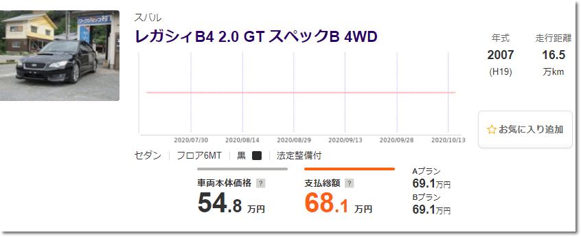 f:id:humidasu_1:20201015121512p:plain