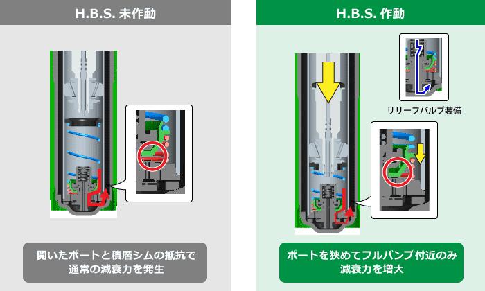 f:id:humidasu_1:20210106222146p:plain