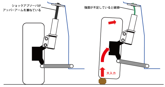 f:id:humidasu_1:20210519151319j:plain