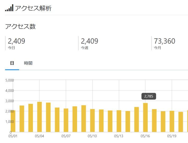 f:id:humidasu_1:20210606151431p:plain