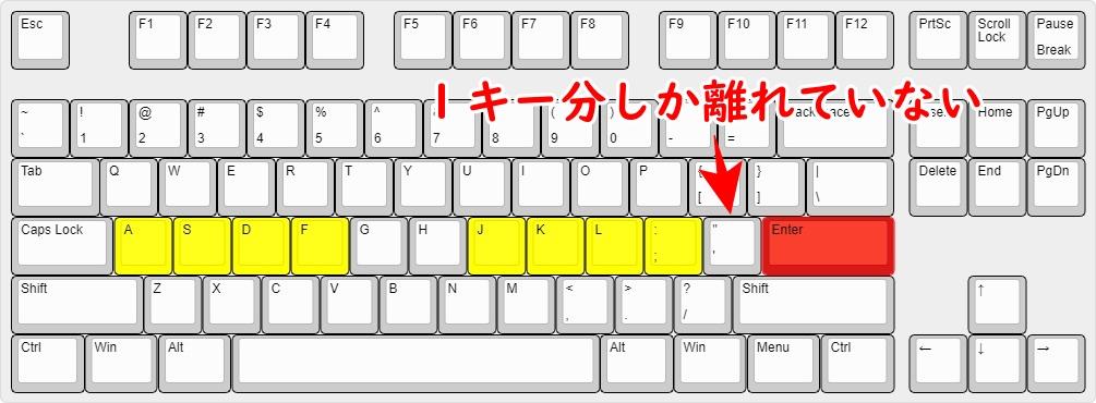 f:id:humidasu_1:20210727214536j:plain