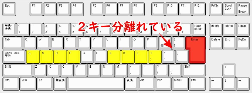 f:id:humidasu_1:20210727233802j:plain