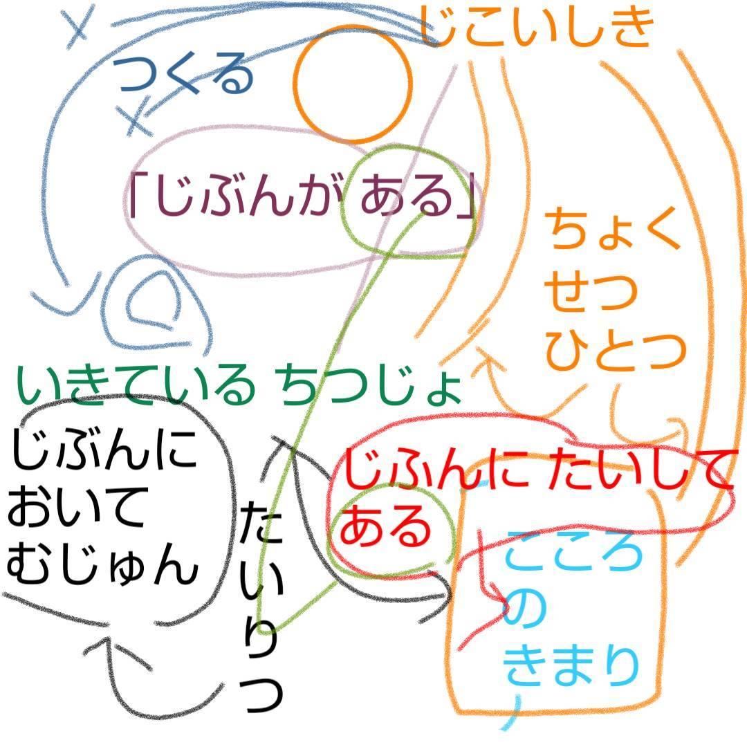 f:id:hunihunisaito:20210331095728j:plain