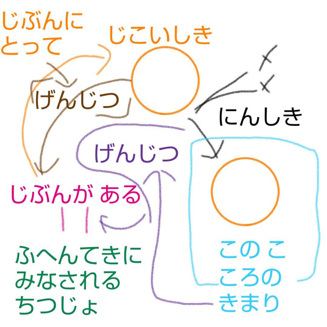 f:id:hunihunisaito:20210331095944j:plain