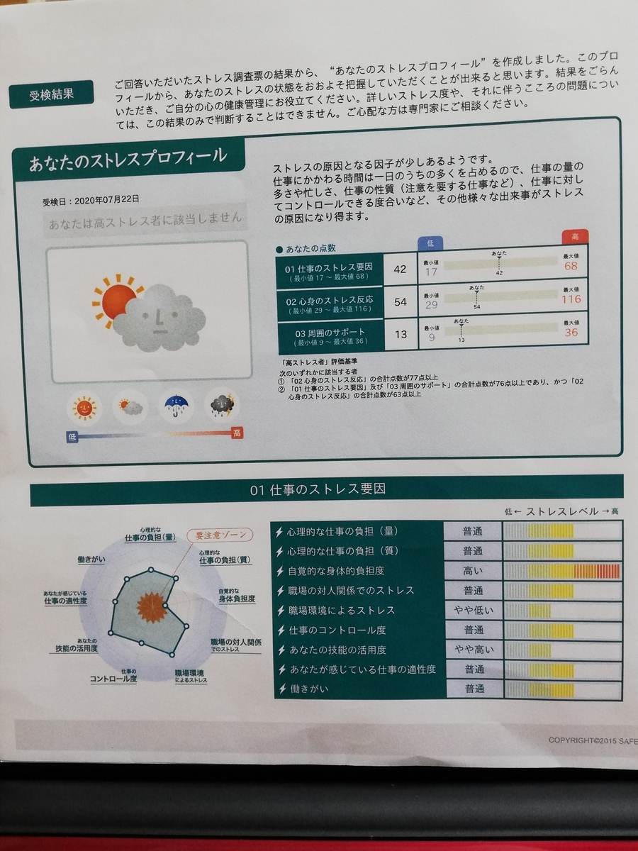 f:id:hunnwariyuki:20200828191052j:plain