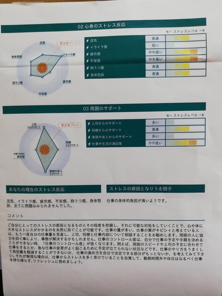 f:id:hunnwariyuki:20200828192234j:plain