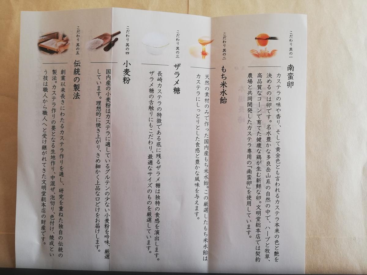 f:id:hunnwariyuki:20201025134719j:plain