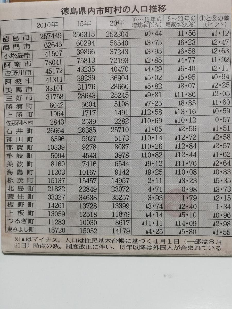 f:id:hunnwariyuki:20210116214930j:plain