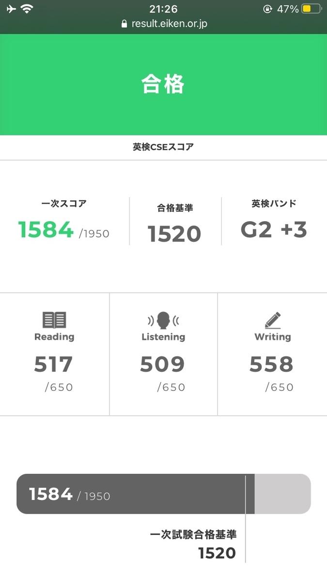 f:id:hunnwariyuki:20210209210047j:plain