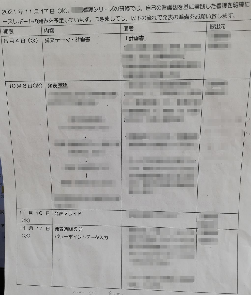 f:id:hunnwariyuki:20210831154541j:plain