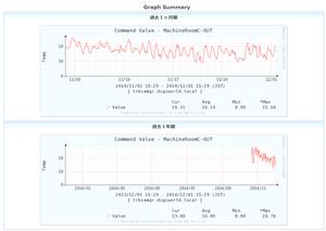 Temp_graph
