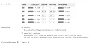 Meraki_vpn_subnet_translation
