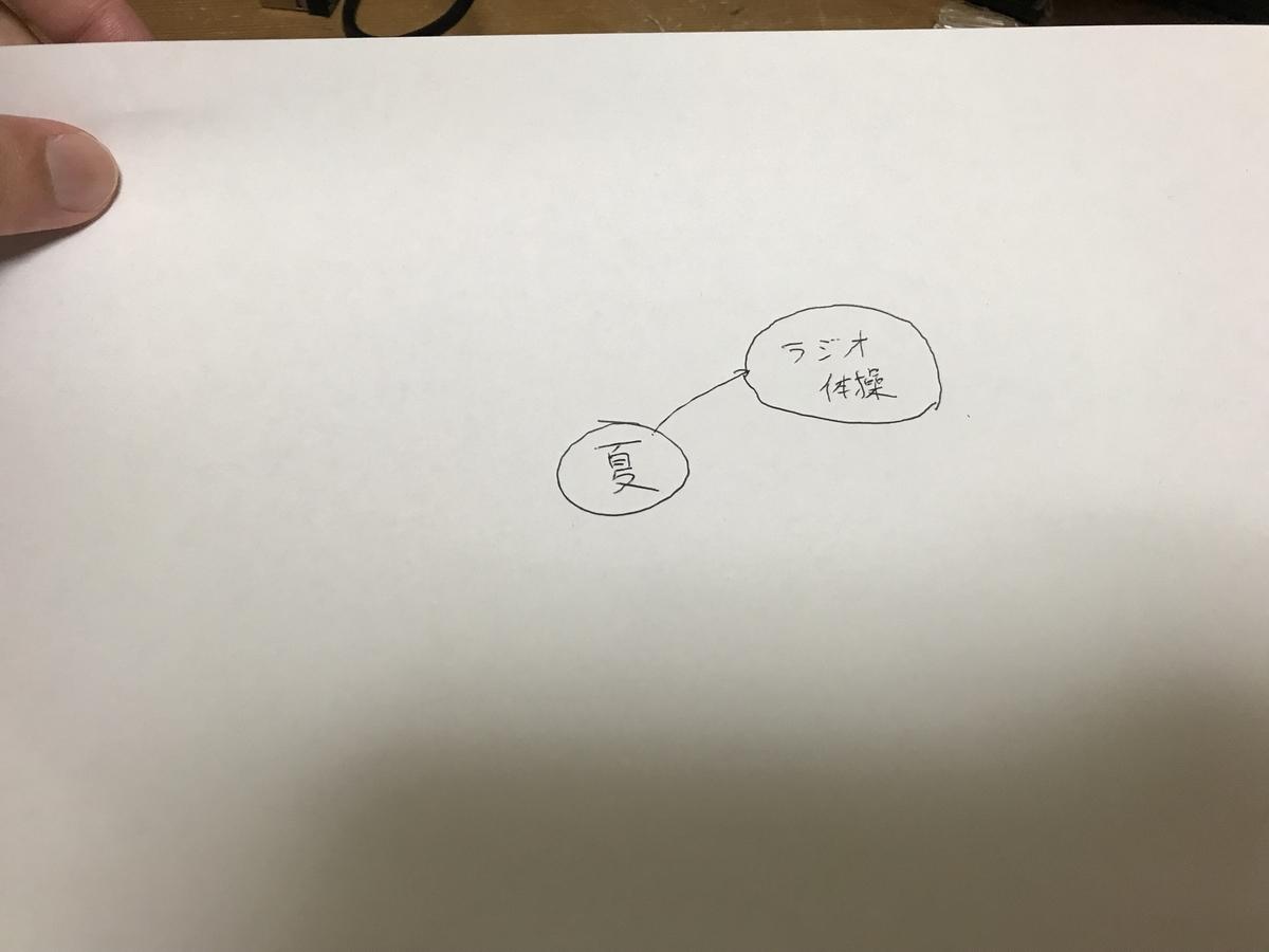 f:id:hurukawawataru:20190621003630j:plain
