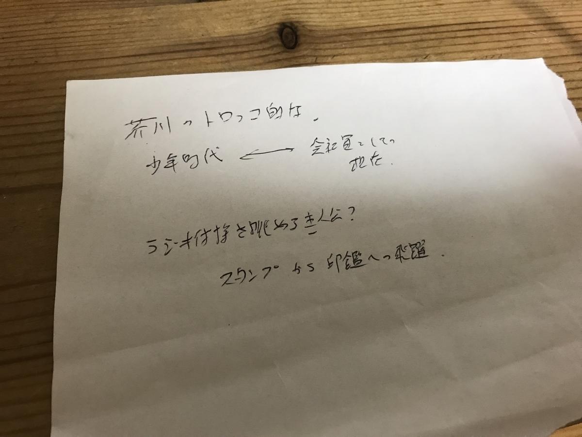 f:id:hurukawawataru:20190621011932j:plain