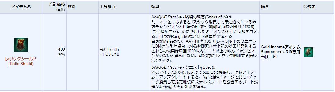 f:id:husahusadayo:20190928183214p:plain