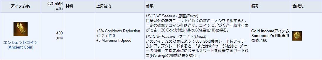 f:id:husahusadayo:20190928184532p:plain