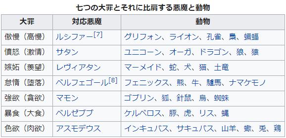 f:id:husahusadayo:20191022232244p:plain