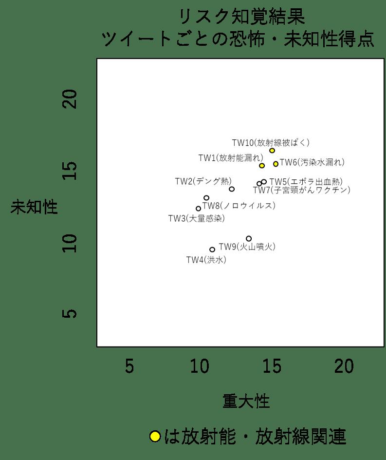 f:id:husbird:20201107194540p:plain