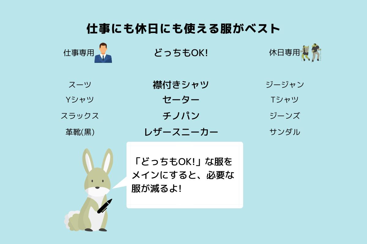 f:id:husbird:20201122155827p:plain