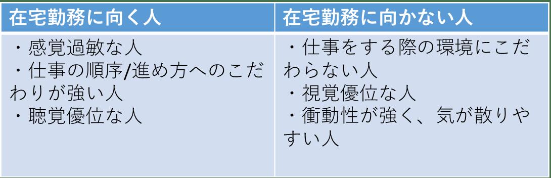 f:id:husbird:20210309184640p:plain