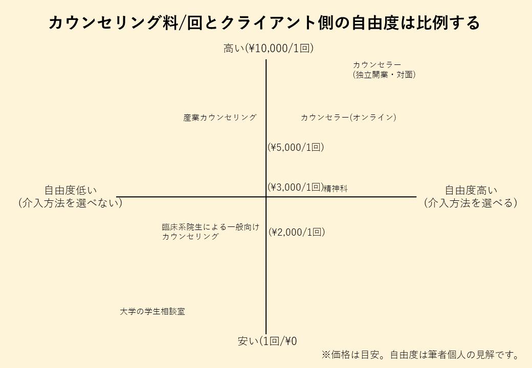 f:id:husbird:20210609235924p:plain