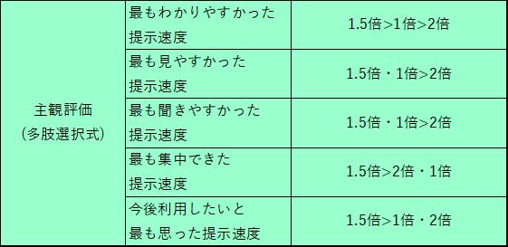 f:id:husbird:20210619195345p:plain