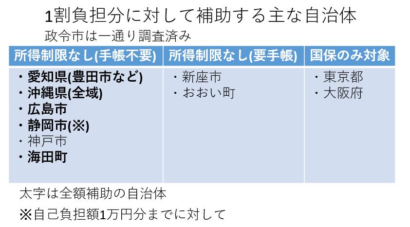 f:id:husbird:20211003163940p:plain