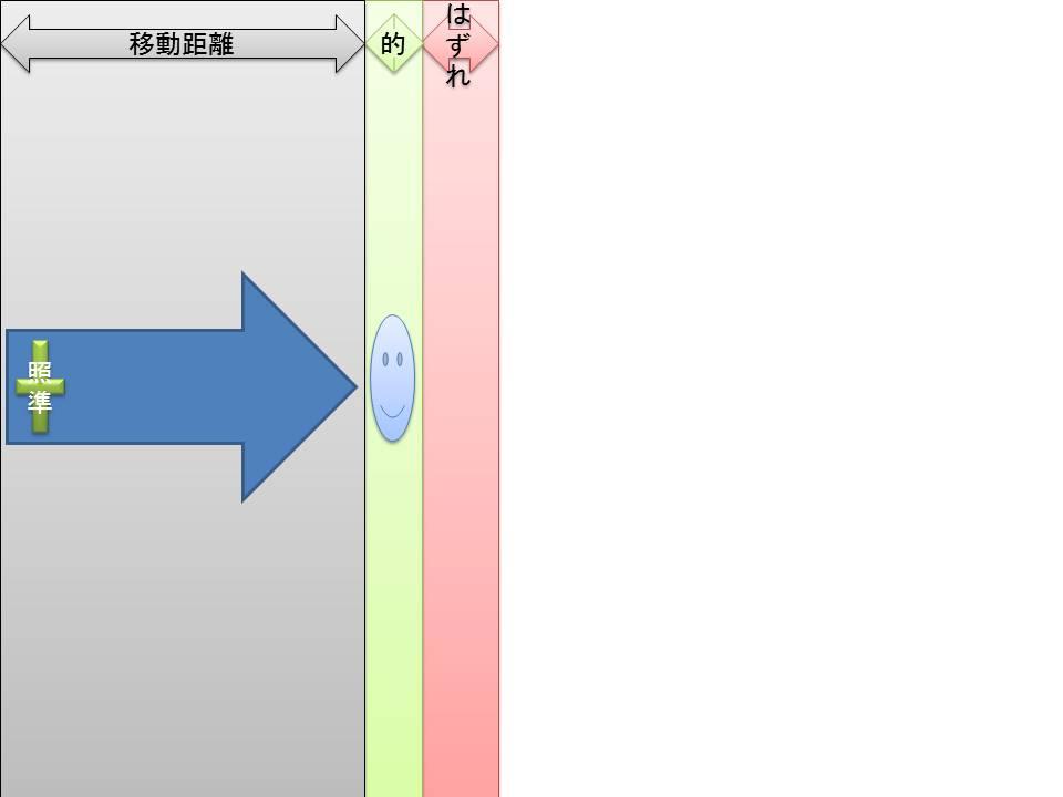 f:id:hushinomiya:20160603104950j:plain