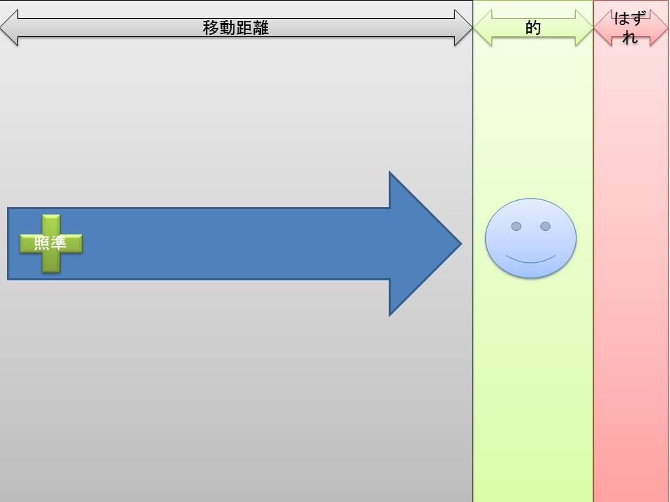 f:id:hushinomiya:20160603105246j:plain
